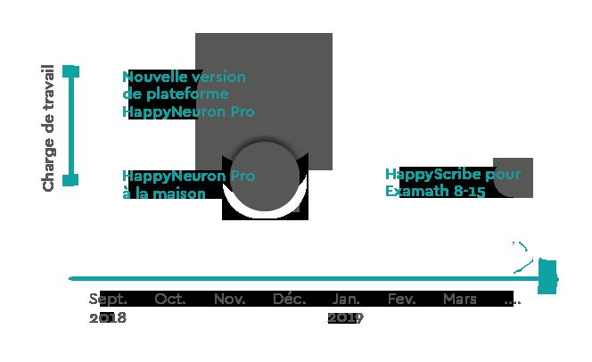 Calendrier éditorial 2018-2019